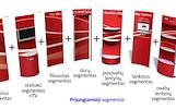 Lankstūs parodiniai ir reklaminiai aliuminio stendai (ISOframe wave)